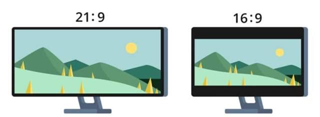 Сравнение просмотра контента на мониторах с разным соотношением сторон