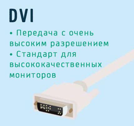 Преимущества порта DVI