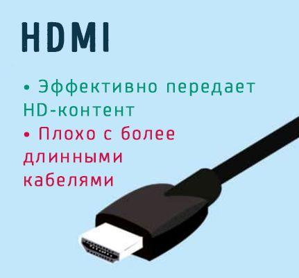Особенности порта стандарта HDMI