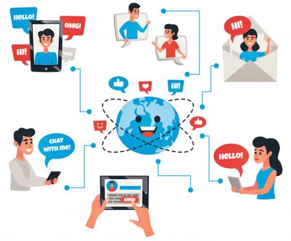 Различные формы общения в интернете