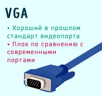 Главные особенности порта стандарта VGA