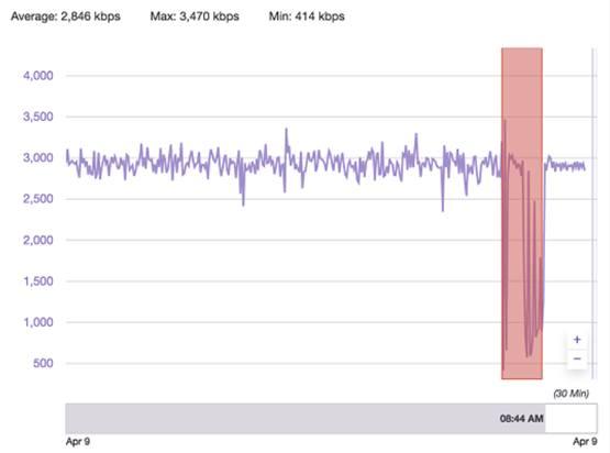 Пример ошибки сетевого пути к при трансляции на Twitch