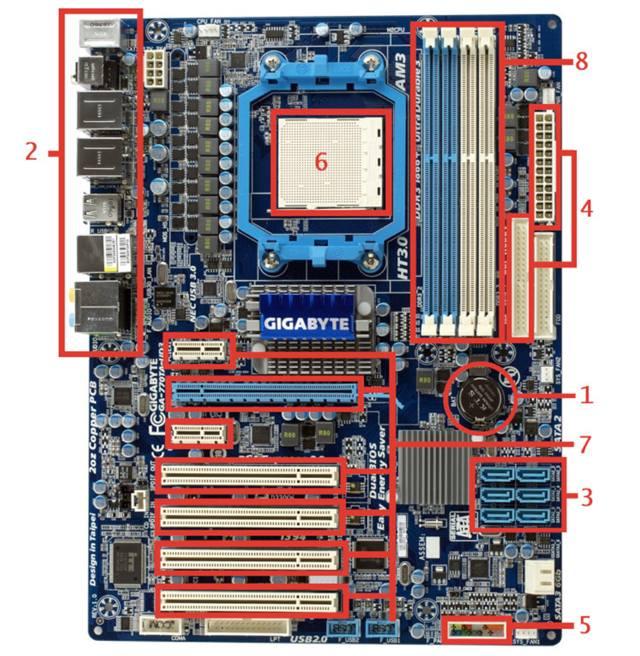 Главные части материнской платы компьютера – схема