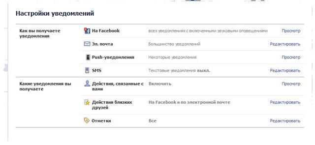 Как включить уведомление о входе на Facebook?