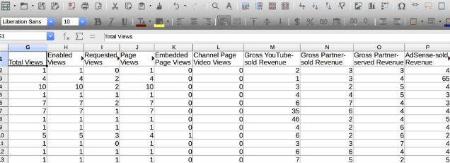 Пример загружаемого отчета YouTube Analytics