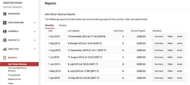 Типы отчетов, доступные для загрузки в YouTube Analytics