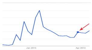 Фильмы YouTube канала VICE сохраняют актуальность после события