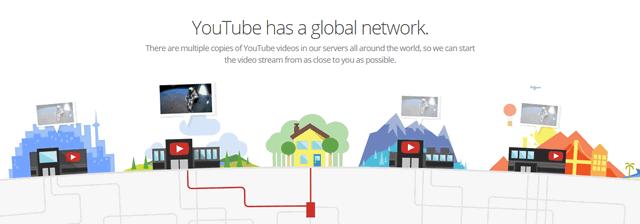 Информационная картинка из отчета Google о качестве воспроизведения видео на YouTube