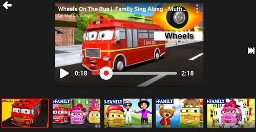 Музыкальная насыщенность канала Muffin Songs